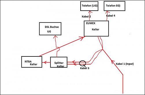 Power Splitter Schaltplan