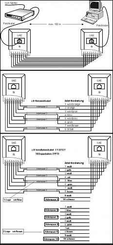 Lan Kabel Mit Telefondose Verbinden Wie Geht Das Technische