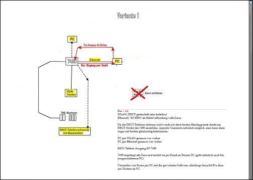 Umstellung ISDN/ADSL auf IP - Technische Fragen Forum