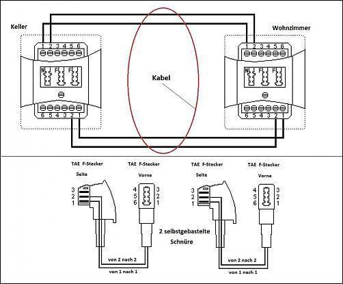 Relativ Telefone vom Router durchschleifen in anderes Zimmer über TAE NFF RQ81