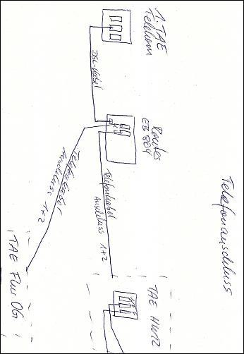 Klicken Sie auf die Grafik für eine größere Ansicht Name:Plan Telefonnetz.jpg Hits:3 Größe:77,4 KB ID:2527