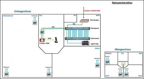 Klicken Sie auf die Grafik für eine größere Ansicht Name:netzwerk.jpg Hits:21 Größe:81,0 KB ID:2554