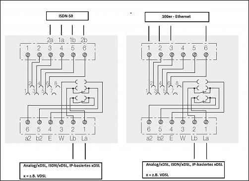 DSL Anschluss / Telefondose anklemmen ? - Technische Fragen Forum
