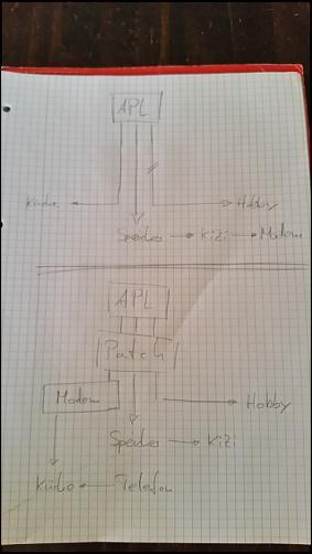 Klicken Sie auf die Grafik für eine größere Ansicht Name:Verkabelung.jpg Hits:5 Größe:49,2 KB ID:2848
