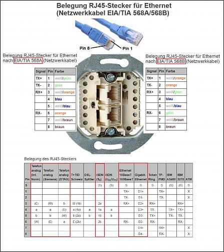 Klicken Sie auf die Grafik für eine größere Ansicht Name:RJ-45 Ethernet.jpg Hits:8 Größe:92,8 KB ID:2889