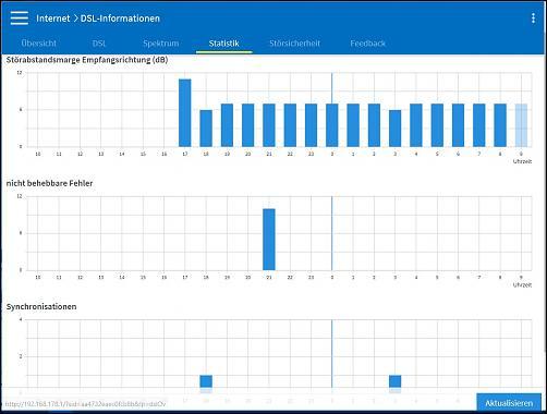 Klicken Sie auf die Grafik für eine größere Ansicht Name:2019-08-17 05 DSL-Info Statistik.jpg Hits:0 Größe:85,6 KB ID:2990