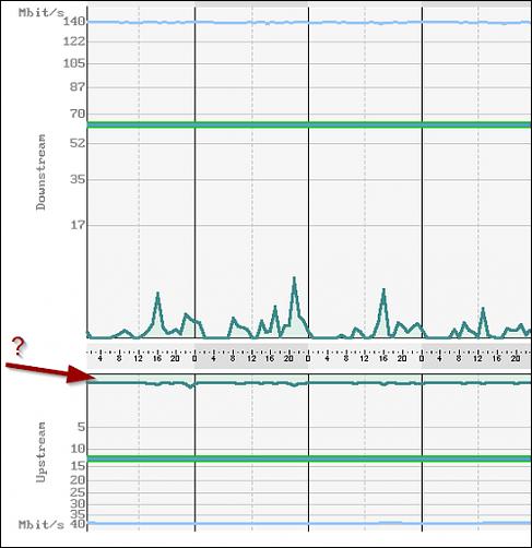 Klicken Sie auf die Grafik für eine größere Ansicht Name:dsl01.png Hits:0 Größe:67,2 KB ID:3010