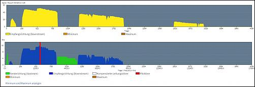 Klicken Sie auf die Grafik für eine größere Ansicht Name:3.JPG Hits:1 Größe:77,7 KB ID:3204