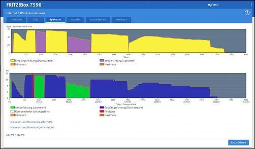 Klicken Sie auf die Grafik für eine größere Ansicht Name:Spektrum 27.01.21.jpg Hits:3 Größe:84,0 KB ID:3303