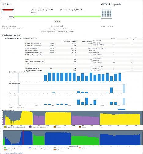 Klicken Sie auf die Grafik für eine größere Ansicht Name:DSL Informationen.jpg Hits:12 Größe:69,3 KB ID:3307