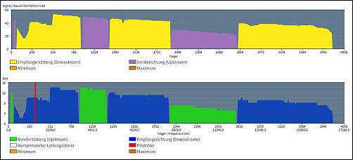 Klicken Sie auf die Grafik für eine größere Ansicht Name:spektrum.jpg Hits:4 Größe:30,1 KB ID:3342