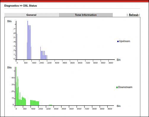 Klicken Sie auf die Grafik für eine größere Ansicht Name:DSL2.jpg Hits:2 Größe:33,5 KB ID:3347