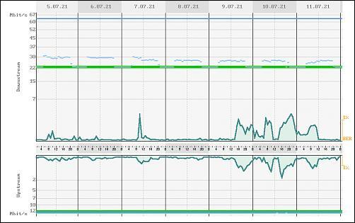 Klicken Sie auf die Grafik für eine größere Ansicht Name:Grafik schwankende Leitung.jpg Hits:9 Größe:50,2 KB ID:3398