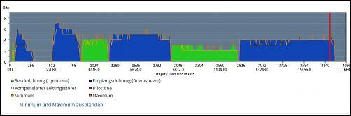 Klicken Sie auf die Grafik für eine größere Ansicht Name:Fritzbox 7490 Teil 2.jpg Hits:5 Größe:23,6 KB ID:2601