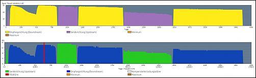 Klicken Sie auf die Grafik für eine größere Ansicht Name:Screenshot_2.jpg Hits:11 Größe:21,4 KB ID:3216