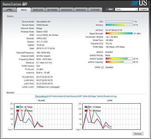 Klicken Sie auf die Grafik für eine größere Ansicht Name:NanoStation.JPG Hits:5 Größe:93,6 KB ID:3057
