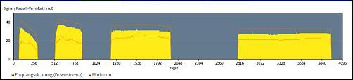Klicken Sie auf die Grafik für eine größere Ansicht Name:Fritzbox 7490 Teil 1.jpg Hits:4 Größe:17,7 KB ID:2600